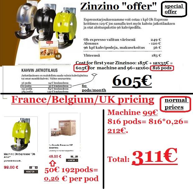 zinzino balance oil bluff